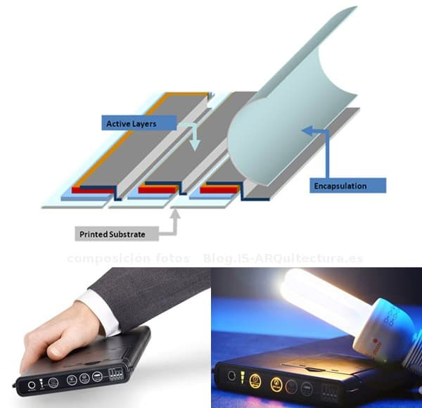 bateria-Konarka-para-sombrilla-solar