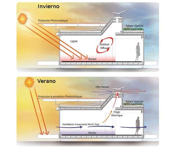 esquema-ventilacion-pasiva-Sumbiosi