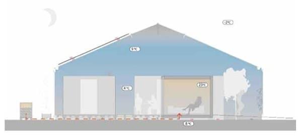 temperaturas-casa-bioclimatica-(E)co-UPC