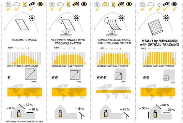 BETATORICS-esfera-solar-vidrio-comparacion
