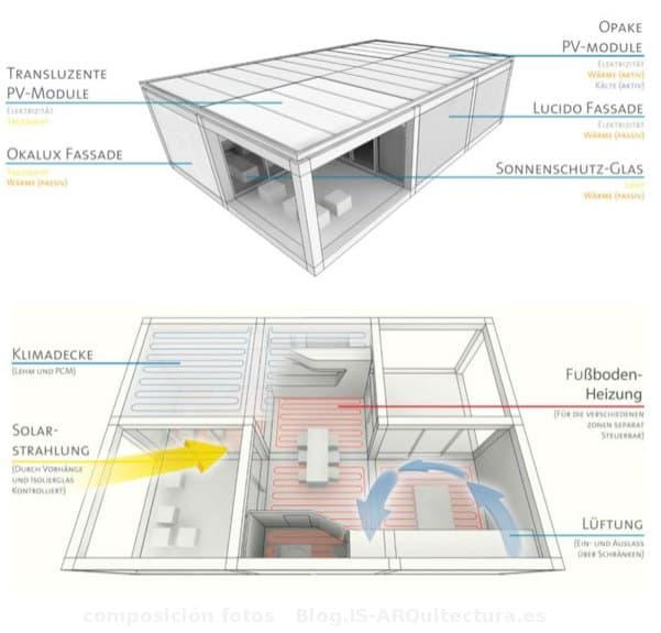 casa-Ecolar-SD2012-sistemas energéticos pasivos y activos