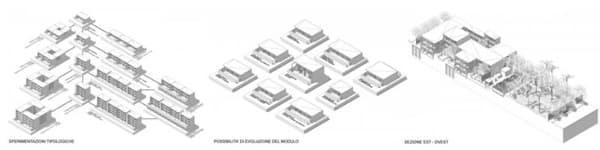 configuraciones-casa-Med_in_Italy