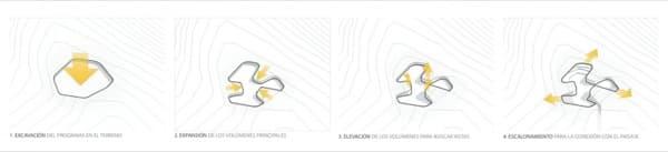 esquemas-concepto-ganador concurso LA&W