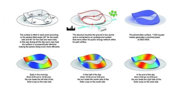 estructura-fotovoltaica-Solar-Loop-diagramas