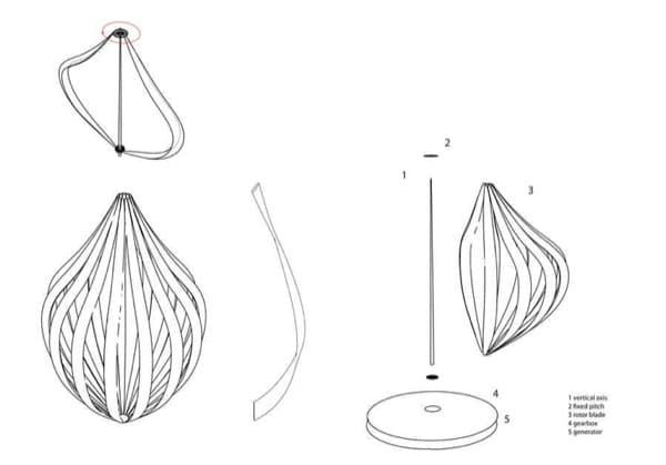 detalle diseño turbina eólica para Whirlers