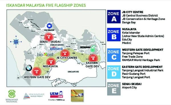 Iskandar-Malasia-zonas-desarrollo-sostenible