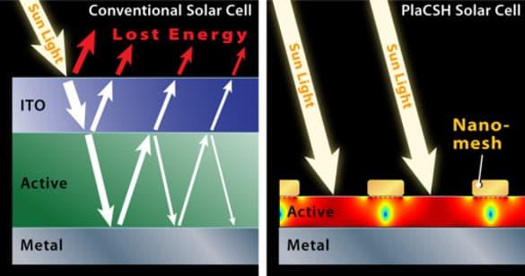 esquema-celdas-solares