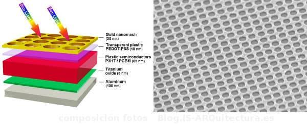 estructura-celda-solar-PlaCSH