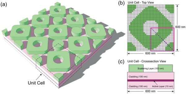 patron-captura-luz-celdas-solares-organicas