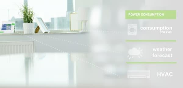WATTIO-domotica-ahorro-energia