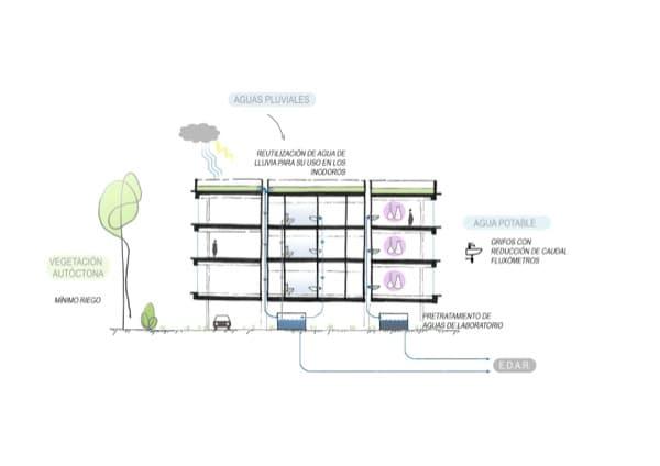 esquema-agua-edificio-LUCIA