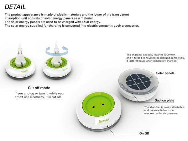 caracteristicas-Window_Socket-enchufe-solar