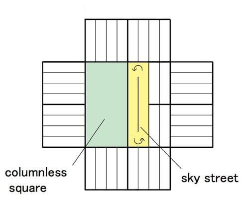 esquema-planta-Sky_City_One