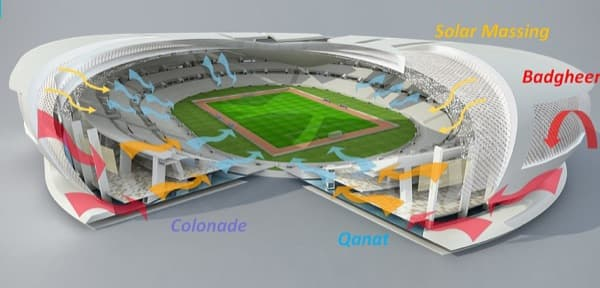 perspectiva-refrigeracion-pasiva-Estadio