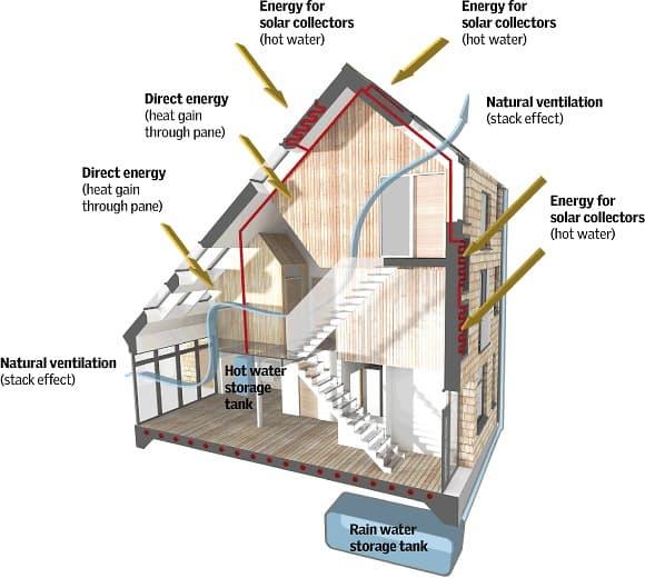 seccion-tecnica-casas-CarbonLight