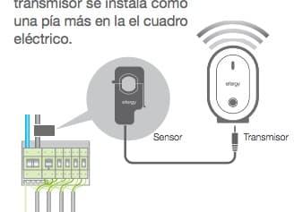 Efergy-e2-instalacion-sensor