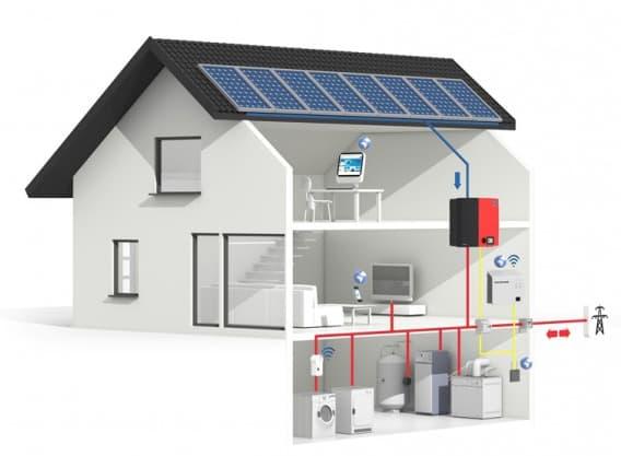 esquema-casa-Solar-Miele-T-881-EcoComfort