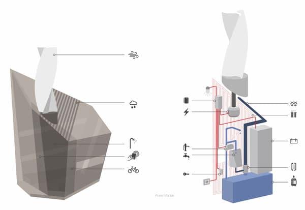 esquema-tecnologico-sostenible-HUBA