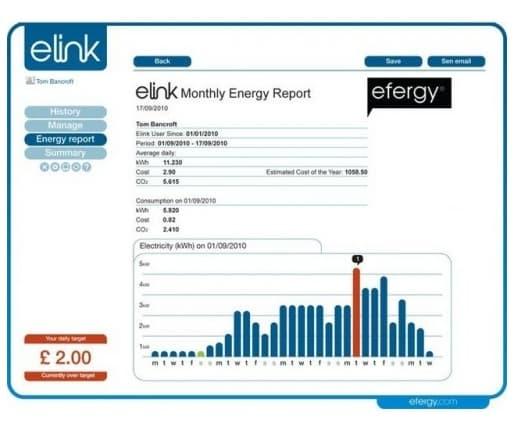 pantalla-reporte-mensual-software-elink-Efergy