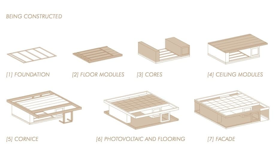 esquema-estructura-casa-LISI-SD2013
