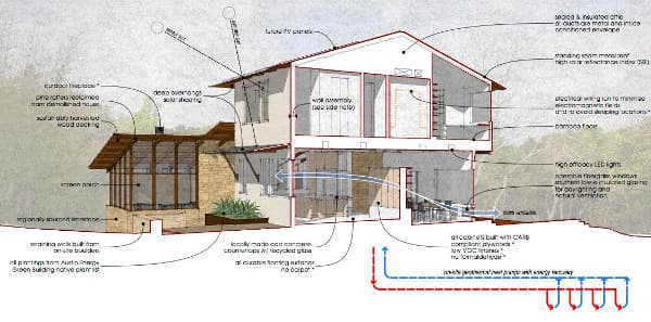 North-Peak-House-seccion-informativa