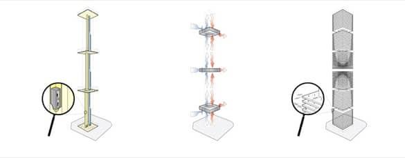 Torre-Ecuador-esquemas-ascensores-estructura