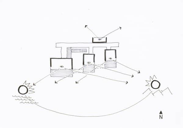 Casa-Flotanta-esquema-disposicion-habitaciones