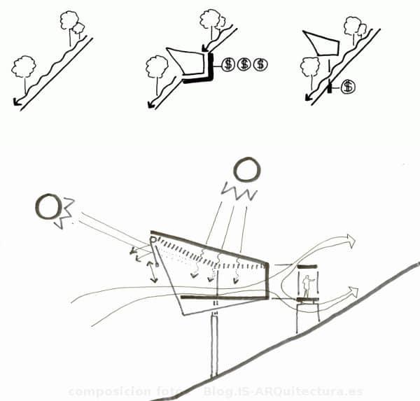 dibujos-opciones-construccion-en-ladera-Casa-Flotanta