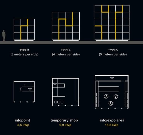 tipos-e-QBO-cubo-fotovoltaico