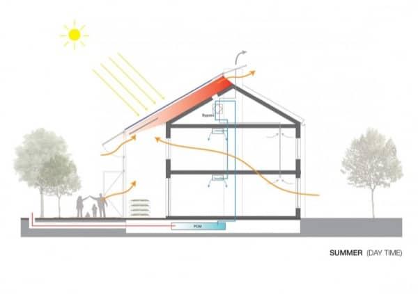 piel-solar-casas-holandesas-esquema