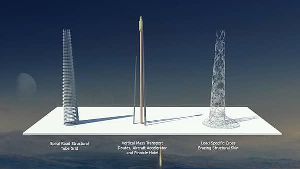 torre-Launchspire-estructuras-fundamentales