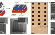 Multiunión de células solares bate récord de eficiencia