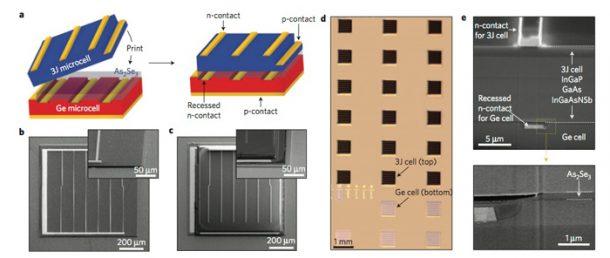 celula-solar-multiunión