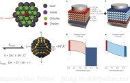 Nanopartículas fotosensibles: avance en la tecnología fotovoltaica