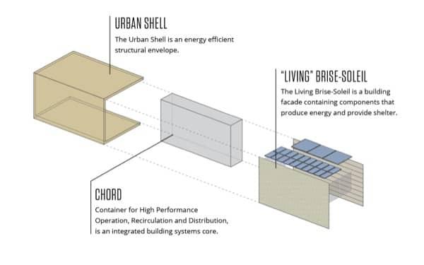 elementos-principales-casa-prefabricada-Reciprocity-SD2014