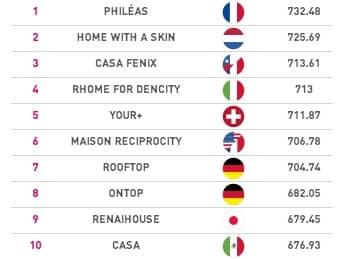top10-SolarDecathlon2014-12julio