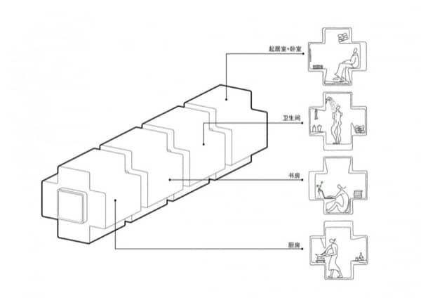 esquema-funciones-Micro-Casa-fibra-vidrio