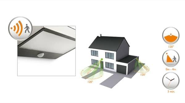 lampara-Greehouse-myGarden_Solar-con-sensor-movimiento