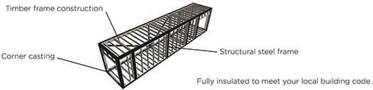 modulo-estructural-casas-meka