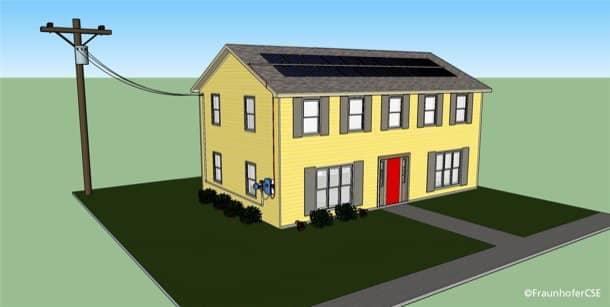 PnP-fotovoltaico-Fraunhofer-esquema-vivienda