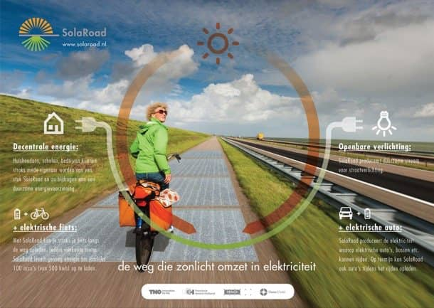 SolaRoad-carril-bici-solar