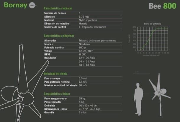 Bee-800-aerogenerador-domestico-caracteristicas