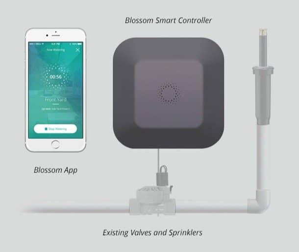 Blossom-riego-inteligente-wifi
