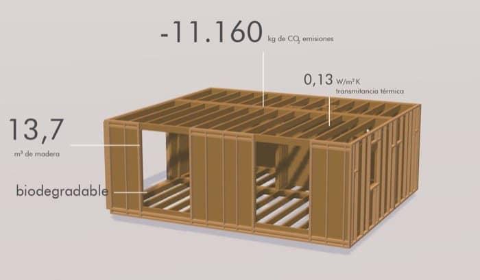 Casa prefabricada ecol gica 3 0 de noem - Estructura de madera para casas ...