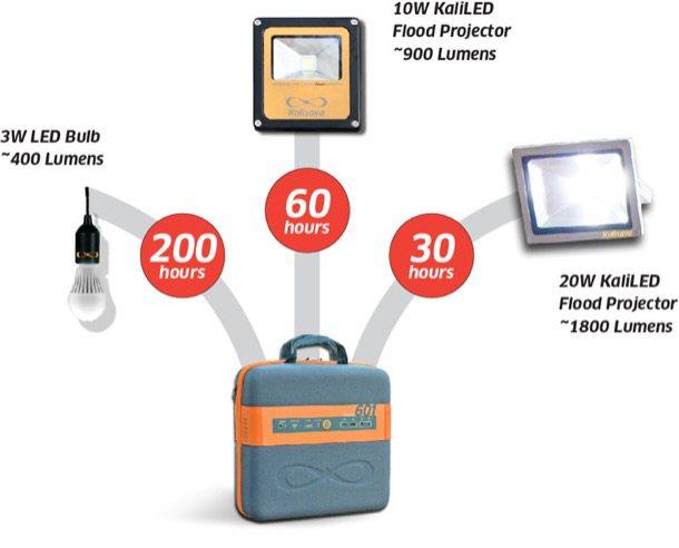 KaliPAK-generador-solar-portatil-aplicaciones