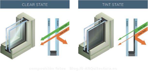 ventanas-Dynamic-Glass-vidrio-inteligente