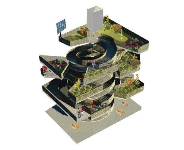 Huertos urbanos idea general