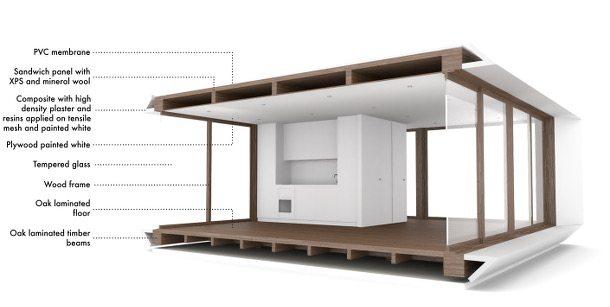 MIMA-House-seccion