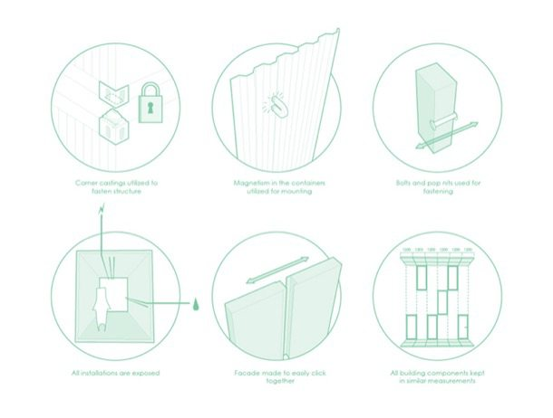 Unionkul-oficinas-contenedores-usados-dibujos