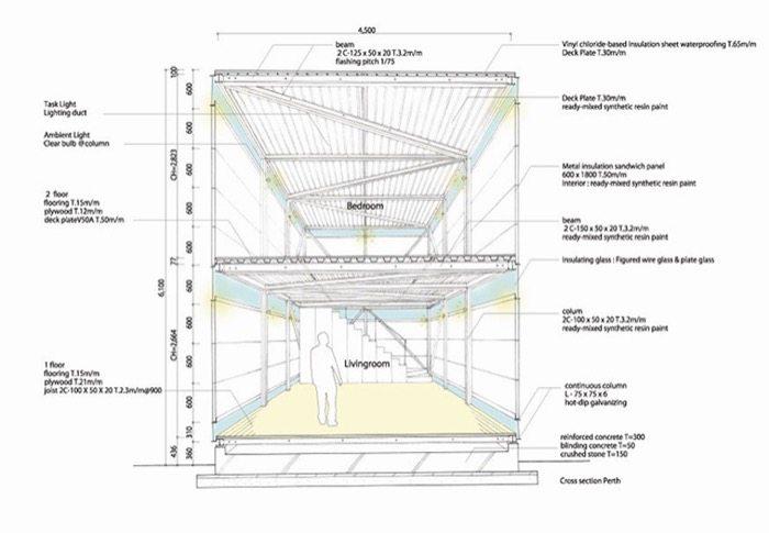 Casa de estructura met lica lgs house tokio for Estructuras para viveros plantas
